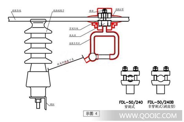 1、产品简介: FDL型防雷验电接地环是一种安装在线路绝缘子负荷侧,专门用于防止10-20KV架空导线雷击断线以及用于检修施工时的验电和接地装置的二合一产品。目前配网10-20KV及以下架空线路普遍采用绝缘导线,但架空绝缘线路先天不足的耐雷水平,又令人烦恼不止。目前国内外防止架空绝缘导线雷击断线所采取的主要措施有:架设架空避雷线;加装防弧线夹;安装氧化锌避雷器等。但现有的技术存在以下缺点:投资成本较大,施工安装复杂等,又因为电杆侧常吊挂着验电接地环、故障指示器、防弧线夹、分支线夹等一连串,造成线路凌乱不
